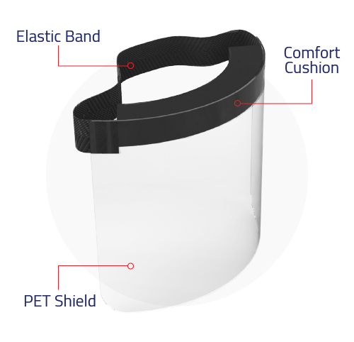 red cape essentials face shield specifications